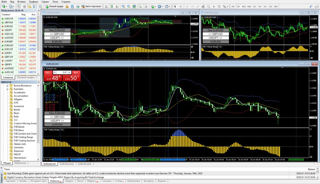 TS Confirmed Trading Range общий вид